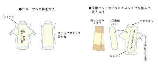 布ナプキン使い方